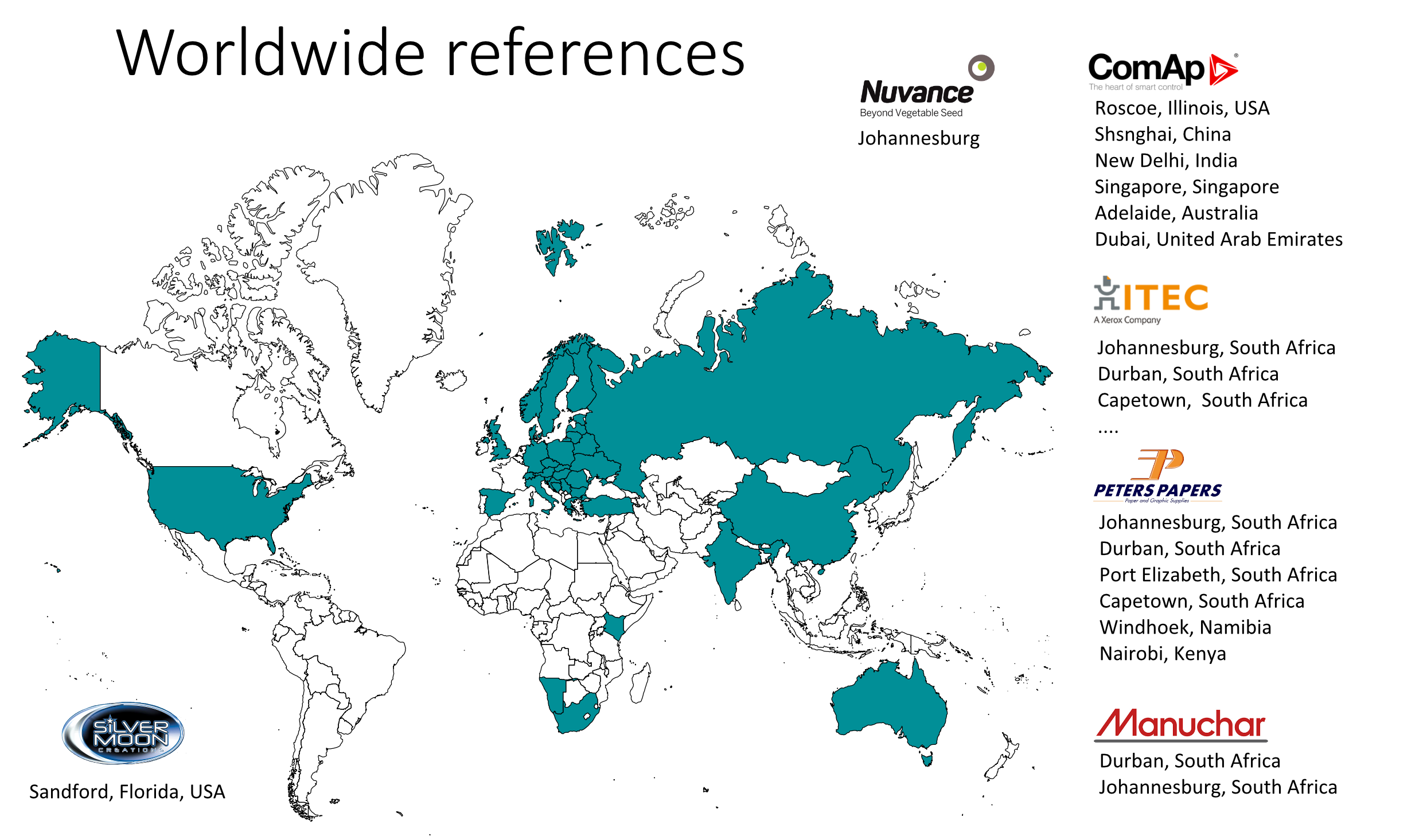 Worldwide references